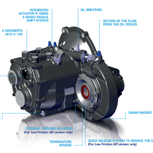 ST90-17 Gearbox with mechanical shifting, standard differential