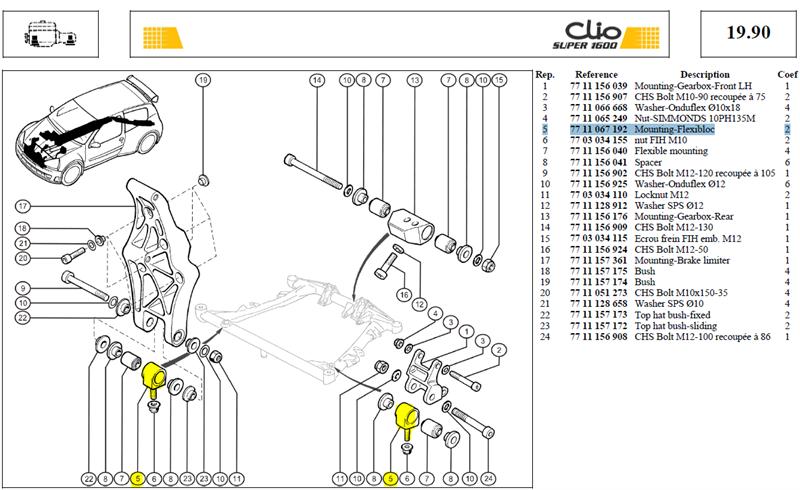 SUPPORT FLEX - Mounting-Flexibloc
