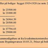 Tabell 2 Eksempel på prisforskjeller på boliger bygget 1919-1920