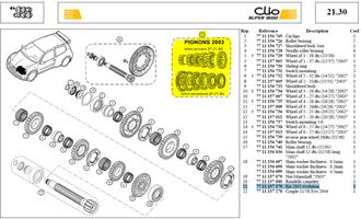 COLL RAPPORTS - Kit 2003 evolution