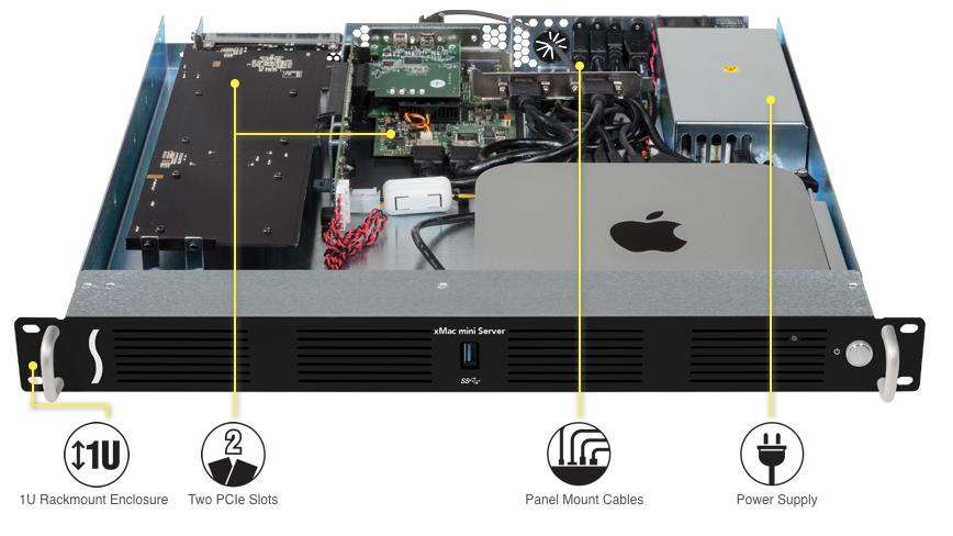 Sonnet xMac miniserver m/ Thunderbolt 3
