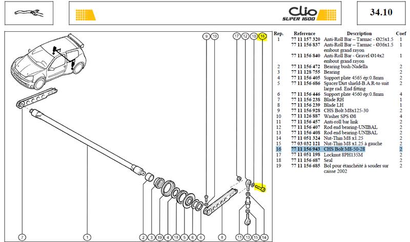 VIS CHCM8X125 PRIS DS VIS LG:5 - CHS Bolt M8-50-28