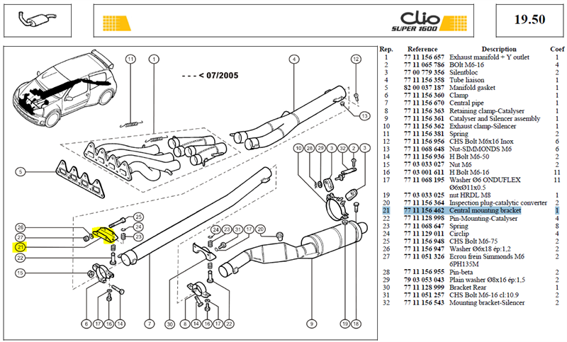 SUPPT CENTRAL - Central mounting bracket