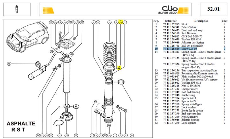 VIS STHC M5 P:80 L:10 CL: 8.8