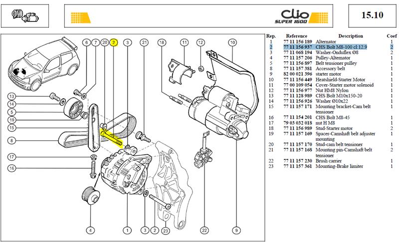 VIS CHCM8X125 CL:12/9 - CHS Bolt M8-100 cl:12.9 2