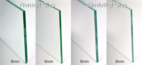Glastyper vid måttanpassat glas