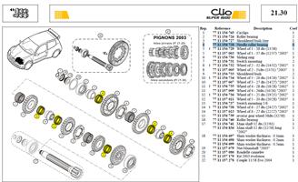 RLT A AIGUILLE - Needle roller bearing