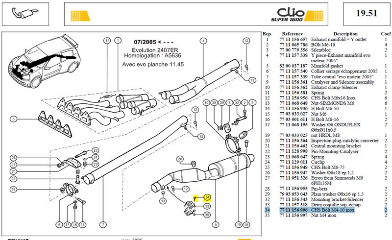 VIS CHCM4 LG10 - CHS Bolt M4-10 inox