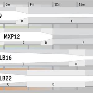 Zimsen - MXP12 WF6