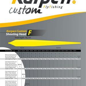 Karpen Custom Shooting Head Sink1/Sink3 tip