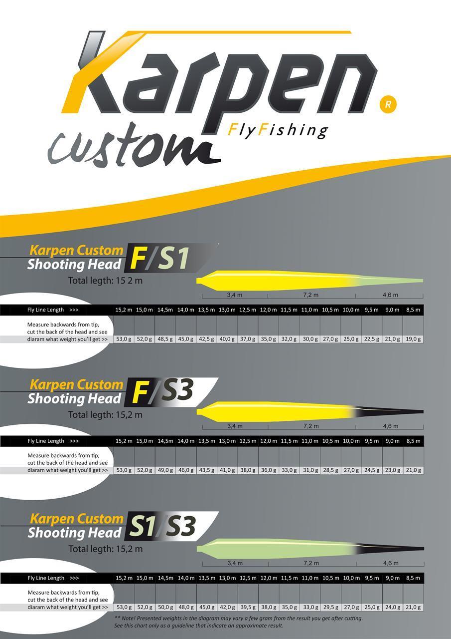Karpen Custom Shooting Head Sink Tip