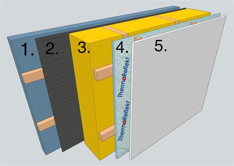 Ytterväggskonstruktion med ThermoReflekt