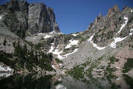 Rocky Mountains National Park, USA