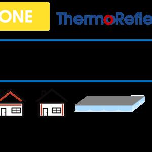 ThermoReflekt Polynum ONE 4mm 66m2
