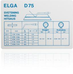 Datakort, D75