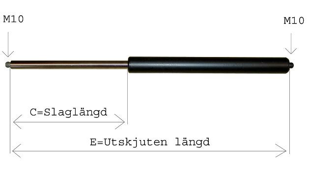 Gasfjäder GF 14/28, E=718, 1500N