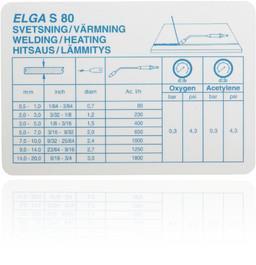 Datakort S80