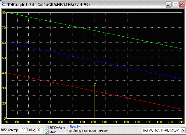 TDI-Graph VCDS Vag-Com