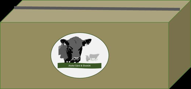 Köttlåda 1/4-del djur (stut 159:- / kilo)