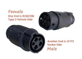 Adaptorkanne fra type 1 pistol til type 2