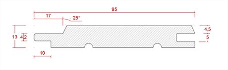 13x95 Gran Innerpanel Spårpanel 4019 22.00 kr/lm