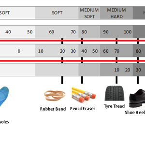 Rundsnor 15 mm EPDM svamp sort - Løpemeter