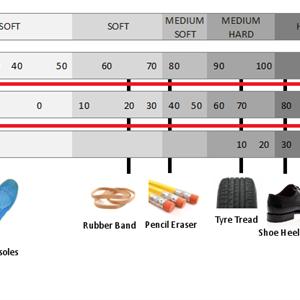 Firkantprofil 10x10 mm sort EPDM - Løpemeter