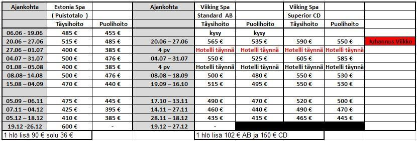 Pärnu hinnasto 2021