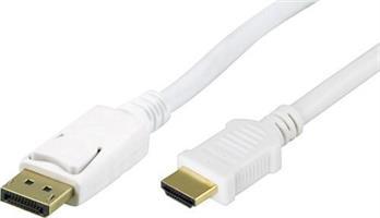 Kabel HDMI - Displayport 2m
