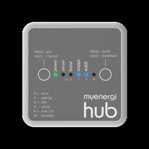 HUB for internet