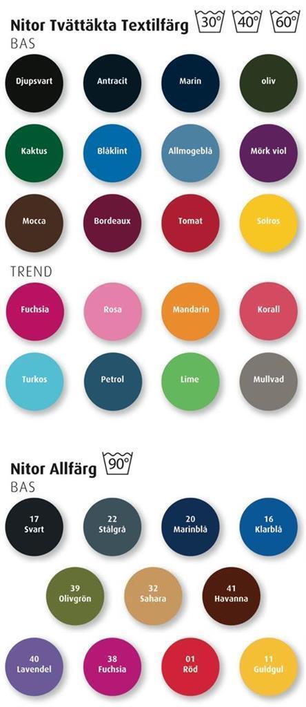 textilfärg