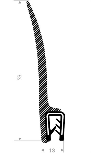 Kantprofil ST 36.877 sort (1-3 mm) - Løpemeter