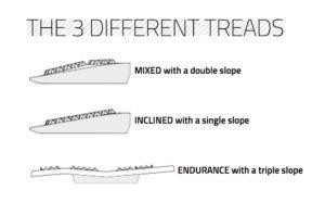 Flex On Safe On safety stirrup