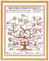 Släktträd familjeträd