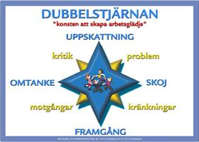 Dubbelstjärna, affisch