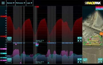 Racepak D3 Circuit Track Map Analysis Part 1 - Öppnas i nytt fönster