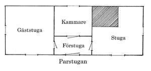 Parstugan
