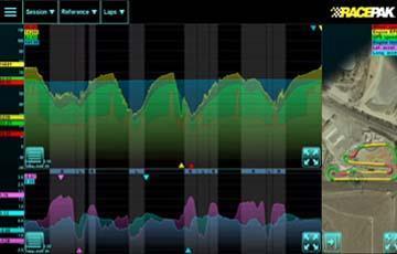 Racepak D3 Data Analysis - Öppnas i nytt fönster