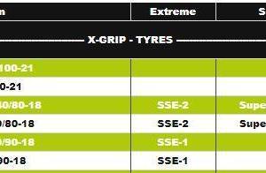 X-GRIP HULKYBOY 90/100-21 F.I.M.