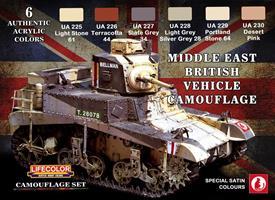 Middle East British vehicle camuflage