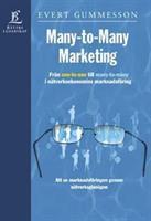 Many-to-Many marketing