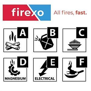 Firexo 2 liter brandsläckare