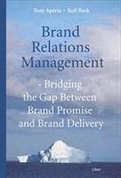 Brand Relations Management
