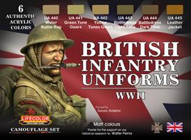 British Infantry Uniforms WWII