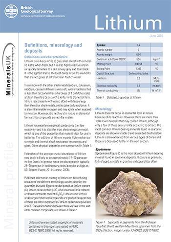 Mineral profile – Lithium