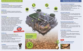 Ecoflo Kompakt biofiltersystem 1-5pers