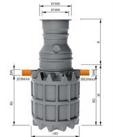 Sepko Oljeavskiljare ECO 3 l/s 600L med sandfång
