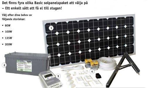Solpanelspaket 135W Basic