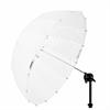 Umbrella Deep Translucent S (85cm/33