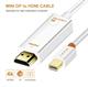 Mini Displayport - HDMI Kabel, 1.8m 4K